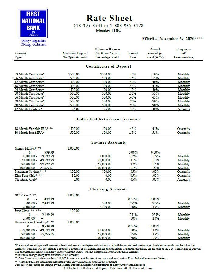 11.24.20 rate sheet