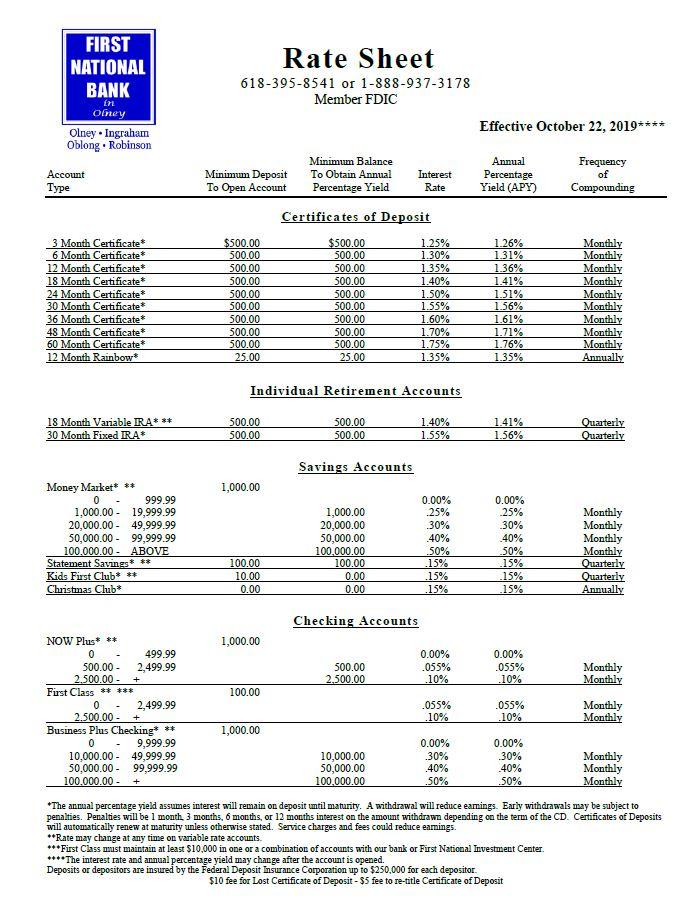 10.23.19 rate sheet