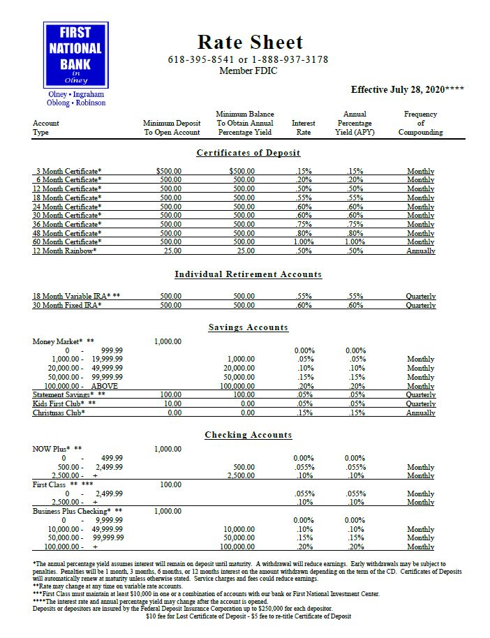 7.28.20 rate sheet